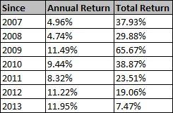 50-50 stock-bond returns