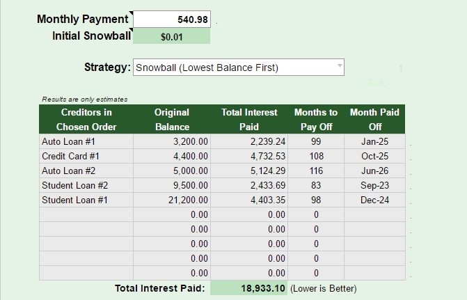 multiple credit card payoff plan