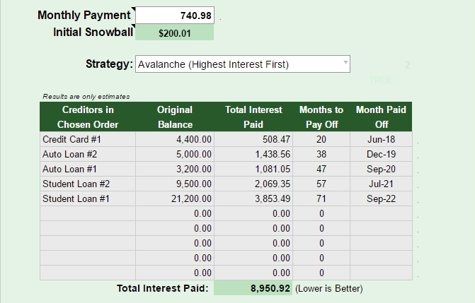 Discussion on this topic: How to Calculate Debt Payments, how-to-calculate-debt-payments/